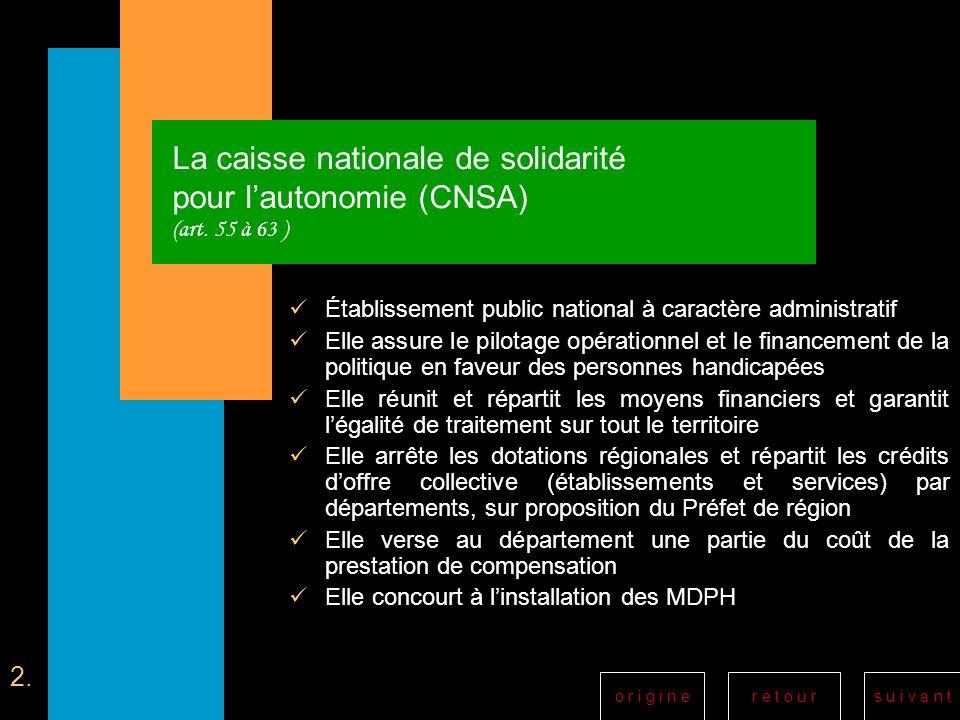 r e t o u rs u i v a n to r i g i n e La caisse nationale de solidarité pour lautonomie (CNSA) (art. 55 à 63 ) Établissement public national à caractè