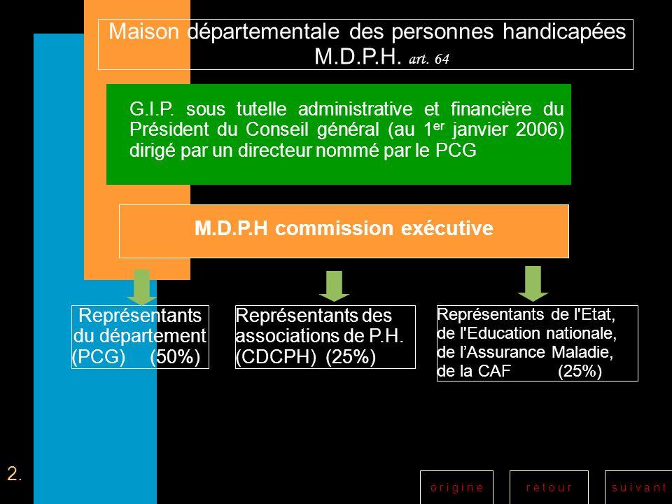 r e t o u rs u i v a n to r i g i n e Maison départementale des personnes handicapées M.D.P.H. art. 64 G.I.P. sous tutelle administrative et financièr