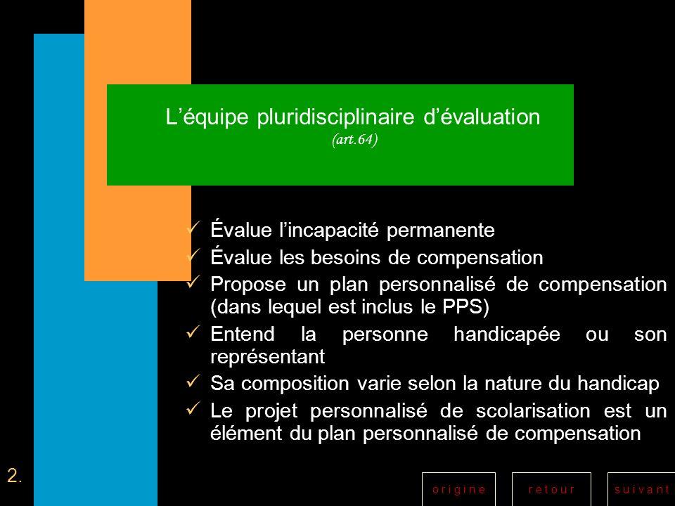 r e t o u rs u i v a n to r i g i n e Léquipe pluridisciplinaire dévaluation (art.64) Évalue lincapacité permanente Évalue les besoins de compensation