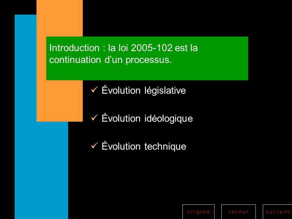 r e t o u rs u i v a n to r i g i n e Introduction : la loi 2005-102 est la continuation dun processus. Évolution législative Évolution idéologique Év