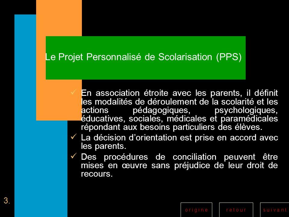 r e t o u rs u i v a n to r i g i n e Le Projet Personnalisé de Scolarisation (PPS) En association étroite avec les parents, il définit les modalités