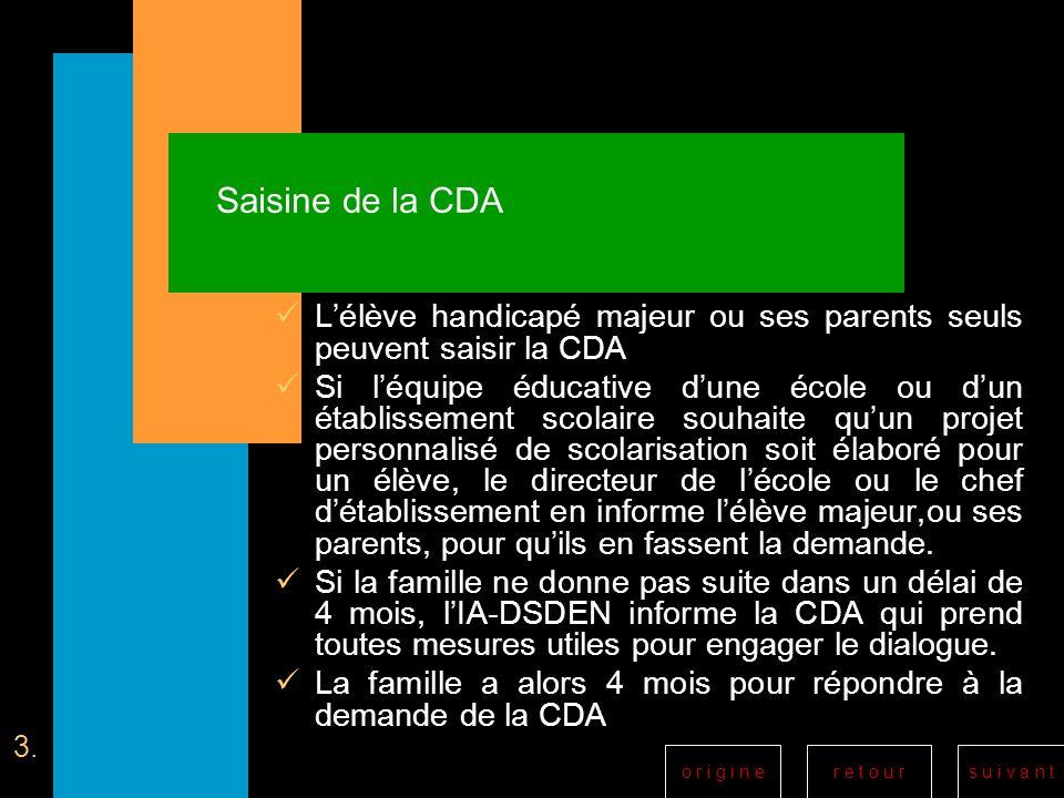 r e t o u rs u i v a n to r i g i n e Saisine de la CDA Lélève handicapé majeur ou ses parents seuls peuvent saisir la CDA Si léquipe éducative dune é