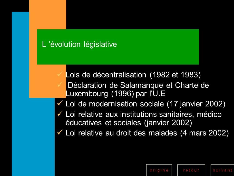 r e t o u rs u i v a n to r i g i n e L évolution législative Lois de décentralisation (1982 et 1983) Déclaration de Salamanque et Charte de Luxembour