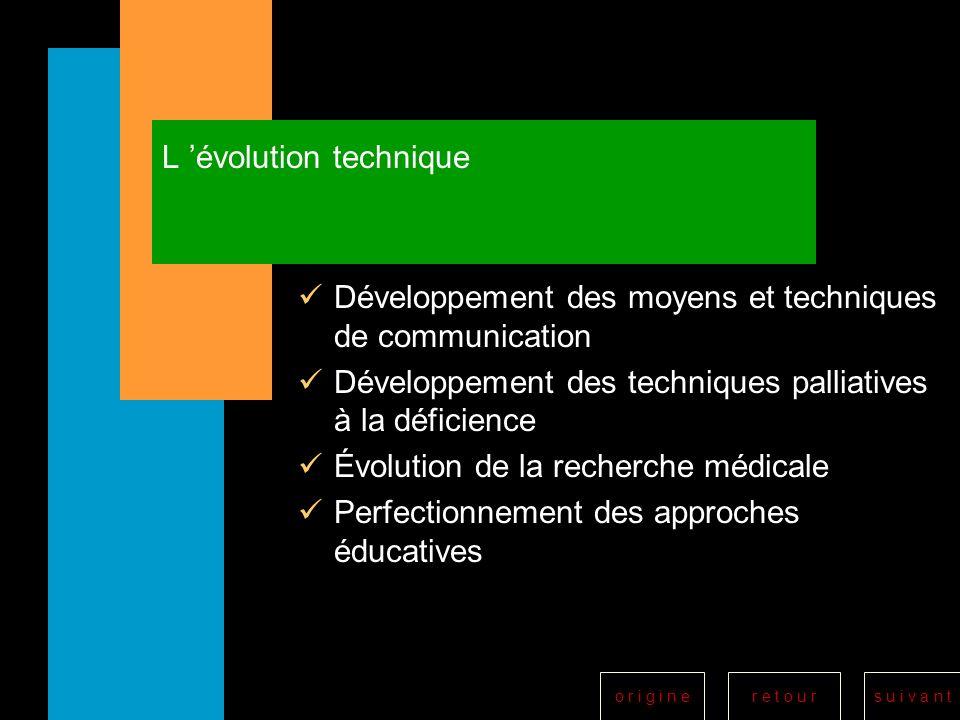r e t o u rs u i v a n to r i g i n e L évolution technique Développement des moyens et techniques de communication Développement des techniques palli