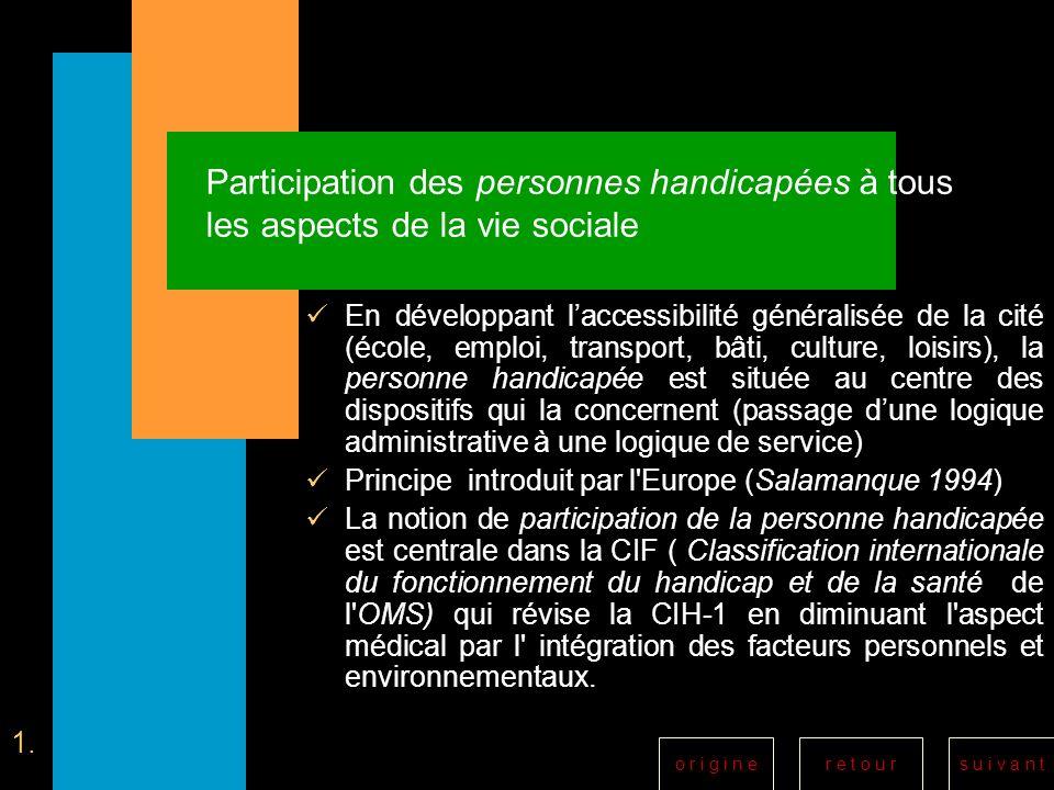 r e t o u rs u i v a n to r i g i n e Aménagement des conditions de passation des examens pour les candidats handicapés (art.