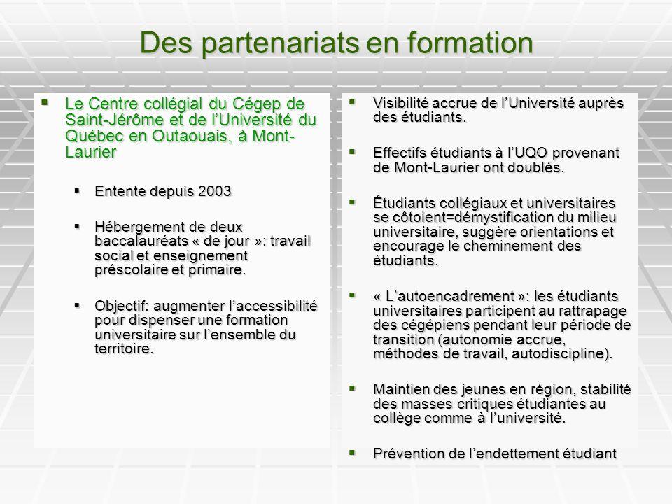 Des partenariats en formation Le Centre collégial du Cégep de Saint-Jérôme et de lUniversité du Québec en Outaouais, à Mont- Laurier Le Centre collégial du Cégep de Saint-Jérôme et de lUniversité du Québec en Outaouais, à Mont- Laurier Entente depuis 2003 Entente depuis 2003 Hébergement de deux baccalauréats « de jour »: travail social et enseignement préscolaire et primaire.