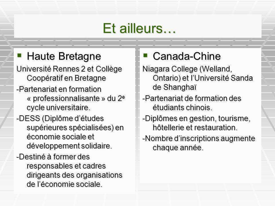 Et ailleurs… Et ailleurs… Haute Bretagne Haute Bretagne Université Rennes 2 et Collège Coopératif en Bretagne -Partenariat en formation « professionnalisante » du 2 e cycle universitaire.