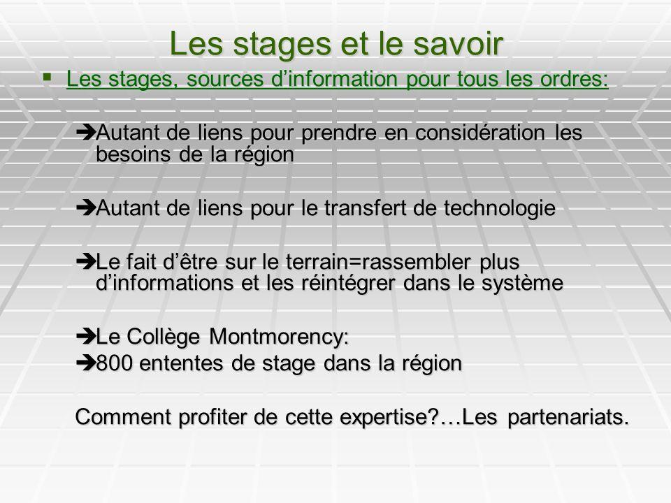 Préoccupations de la Fédération des cégeps Les établissements doivent renforcer leurs liens ou créer de nouveaux types dalliances.