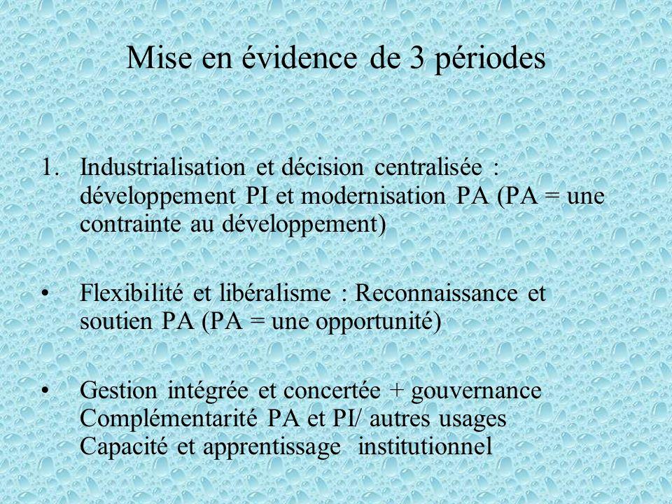 Mise en évidence de 3 périodes 1.Industrialisation et décision centralisée : développement PI et modernisation PA (PA = une contrainte au développemen