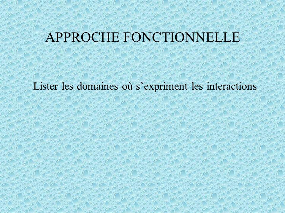 APPROCHE FONCTIONNELLE Lister les domaines où sexpriment les interactions