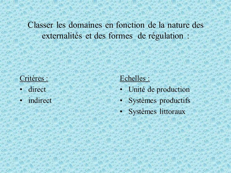 Classer les domaines en fonction de la nature des externalités et des formes de régulation : Echelles : Unité de production Systèmes productifs Systèm