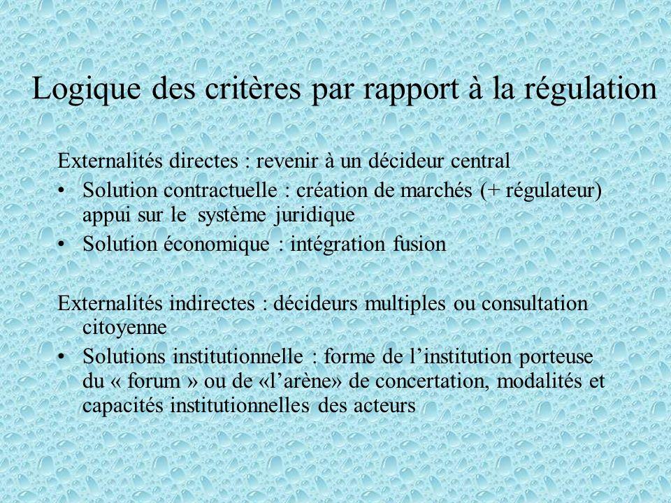 Logique des critères par rapport à la régulation Externalités directes : revenir à un décideur central Solution contractuelle : création de marchés (+