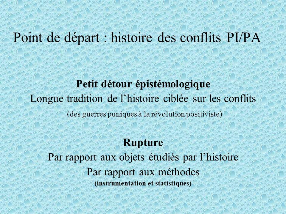Point de départ : histoire des conflits PI/PA Petit détour épistémologique Longue tradition de lhistoire ciblée sur les conflits (des guerres puniques