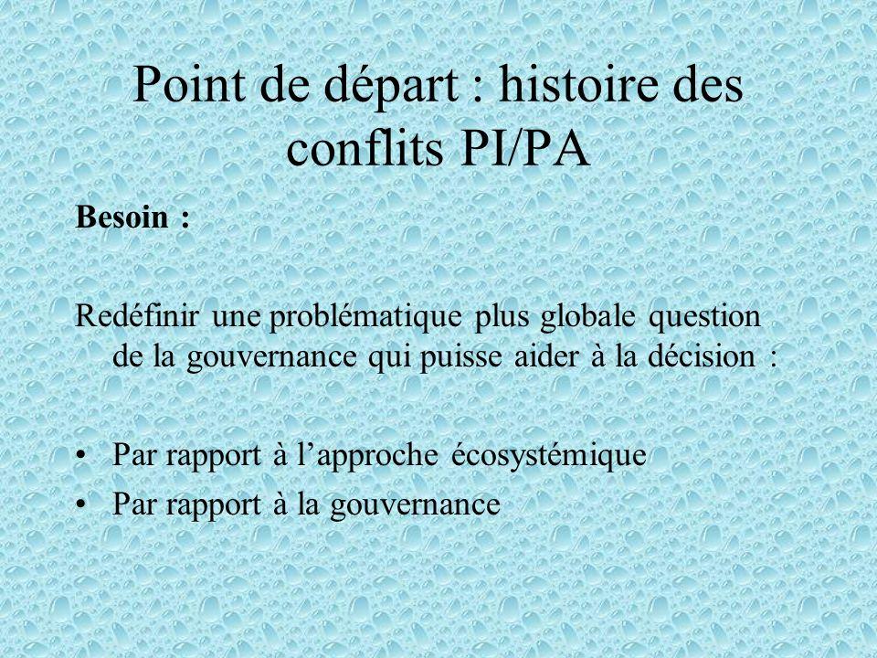 Point de départ : histoire des conflits PI/PA Besoin : Redéfinir une problématique plus globale question de la gouvernance qui puisse aider à la décis
