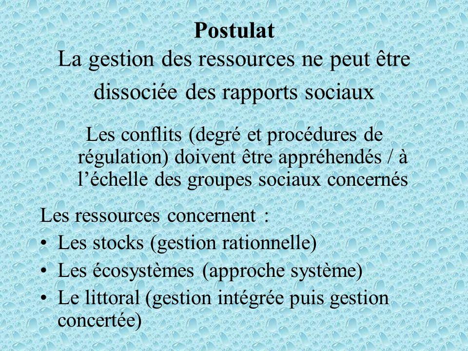 Postulat La gestion des ressources ne peut être dissociée des rapports sociaux Les conflits (degré et procédures de régulation) doivent être appréhend