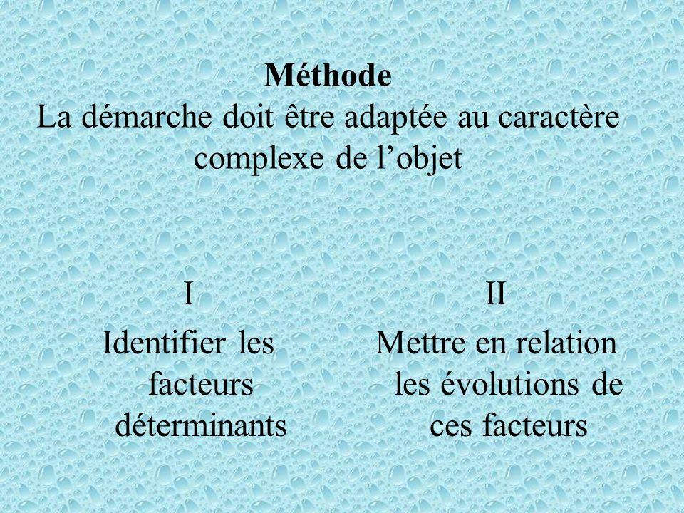 Méthode La démarche doit être adaptée au caractère complexe de lobjet I Identifier les facteurs déterminants II Mettre en relation les évolutions de c
