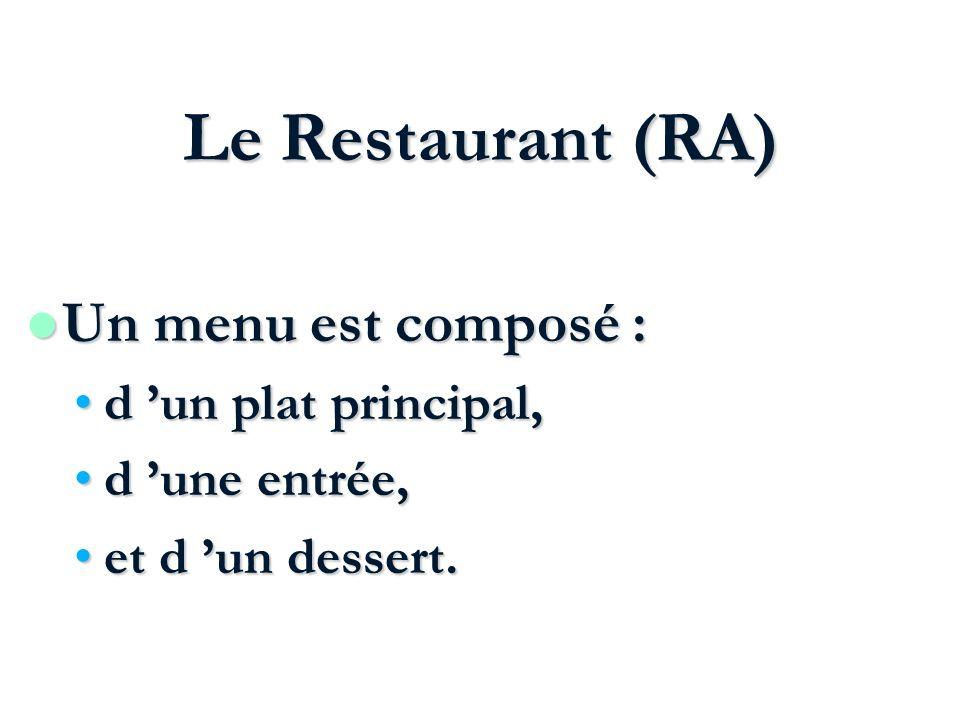 Le Restaurant (RA) Un menu est composé : Un menu est composé : d un plat principal,d un plat principal, d une entrée,d une entrée, et d un dessert.et