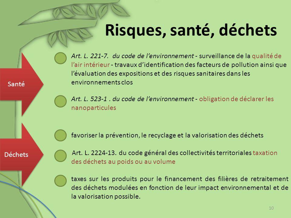 10 Risques, santé, déchets Art. L. 221-7. du code de lenvironnement - surveillance de la qualité de lair intérieur - travaux didentification des facte