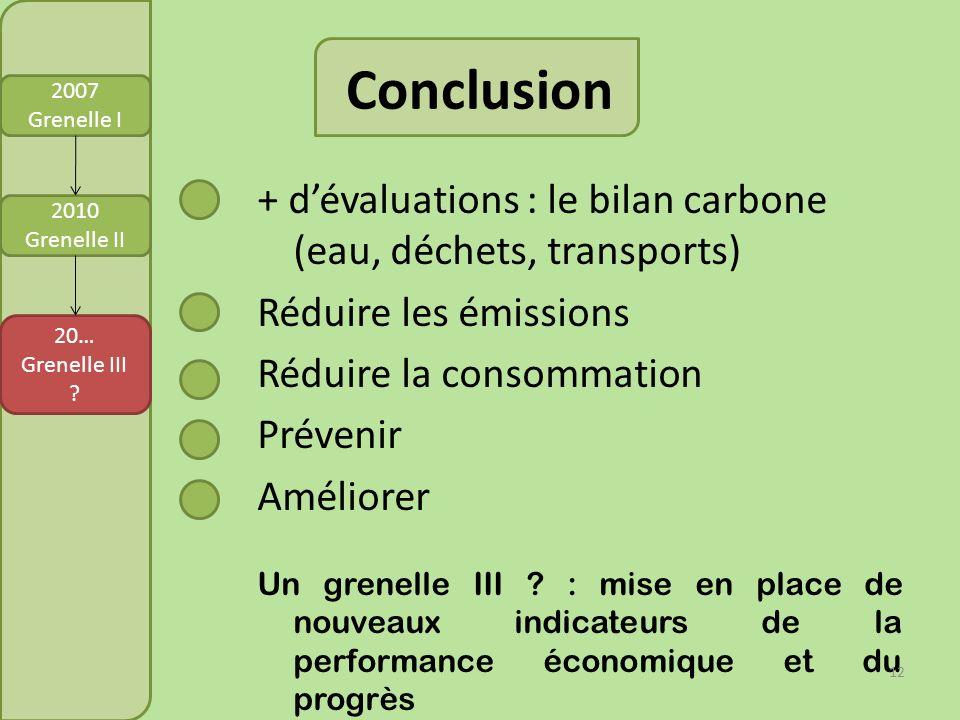 2007 Grenelle I 2010 Grenelle II Conclusion + dévaluations : le bilan carbone (eau, déchets, transports) Réduire les émissions Réduire la consommation