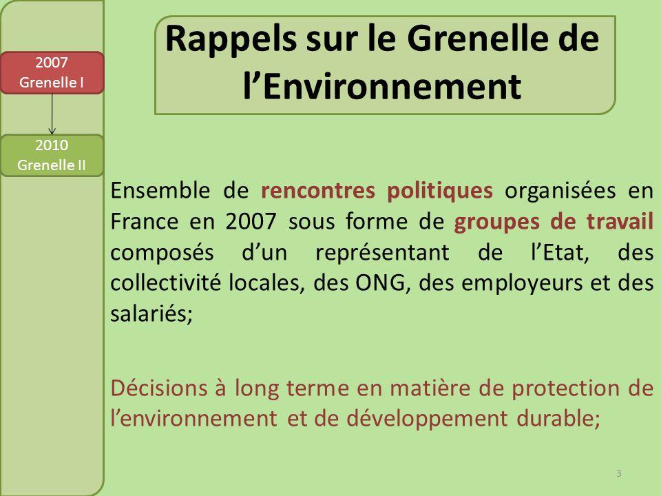 Thèmes Grenelle I Grenelle I adopté comme loi cadre en 2009 sur les thèmes suivants: bâtiments et urbanisme, transports, énergie, biodiversité, risques, santé environnementale, déchets, gouvernance.