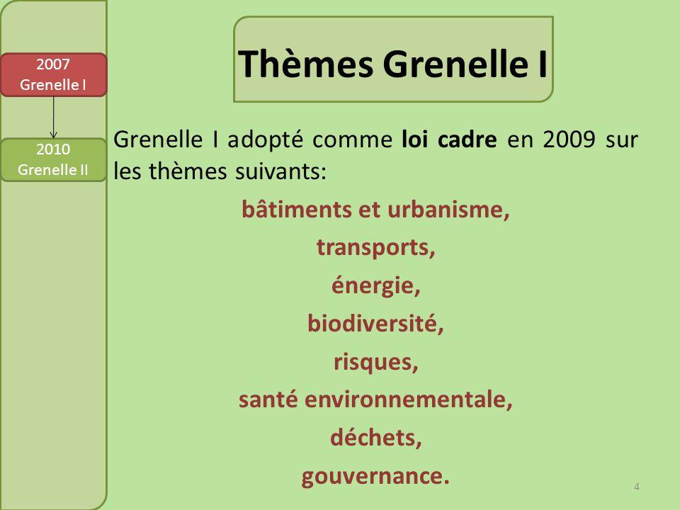 Thèmes Grenelle I Grenelle I adopté comme loi cadre en 2009 sur les thèmes suivants: bâtiments et urbanisme, transports, énergie, biodiversité, risque