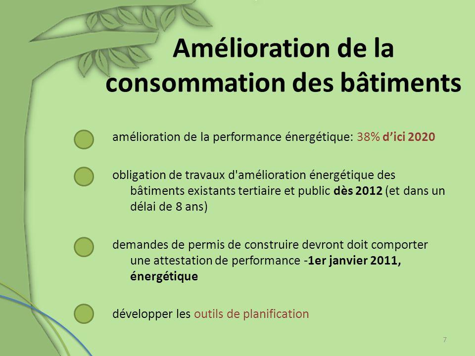 Amélioration de la consommation des bâtiments amélioration de la performance énergétique: 38% dici 2020 obligation de travaux d'amélioration énergétiq