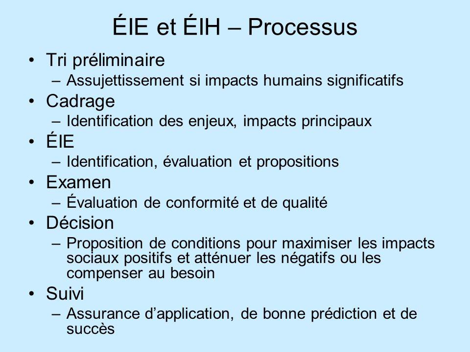 ÉIE et ÉIH – Processus Tri préliminaire –Assujettissement si impacts humains significatifs Cadrage –Identification des enjeux, impacts principaux ÉIE