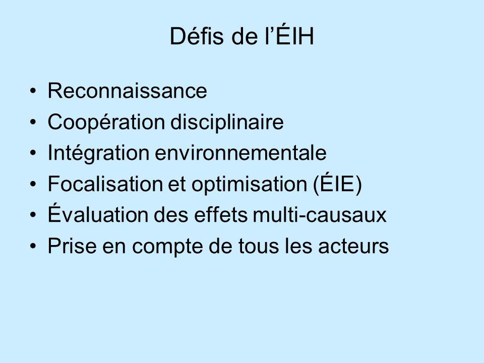 Défis de lÉIH Reconnaissance Coopération disciplinaire Intégration environnementale Focalisation et optimisation (ÉIE) Évaluation des effets multi-cau