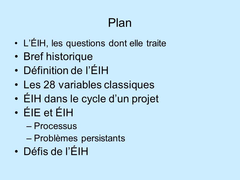 Plan LÉIH, les questions dont elle traite Bref historique Définition de lÉIH Les 28 variables classiques ÉIH dans le cycle dun projet ÉIE et ÉIH –Proc