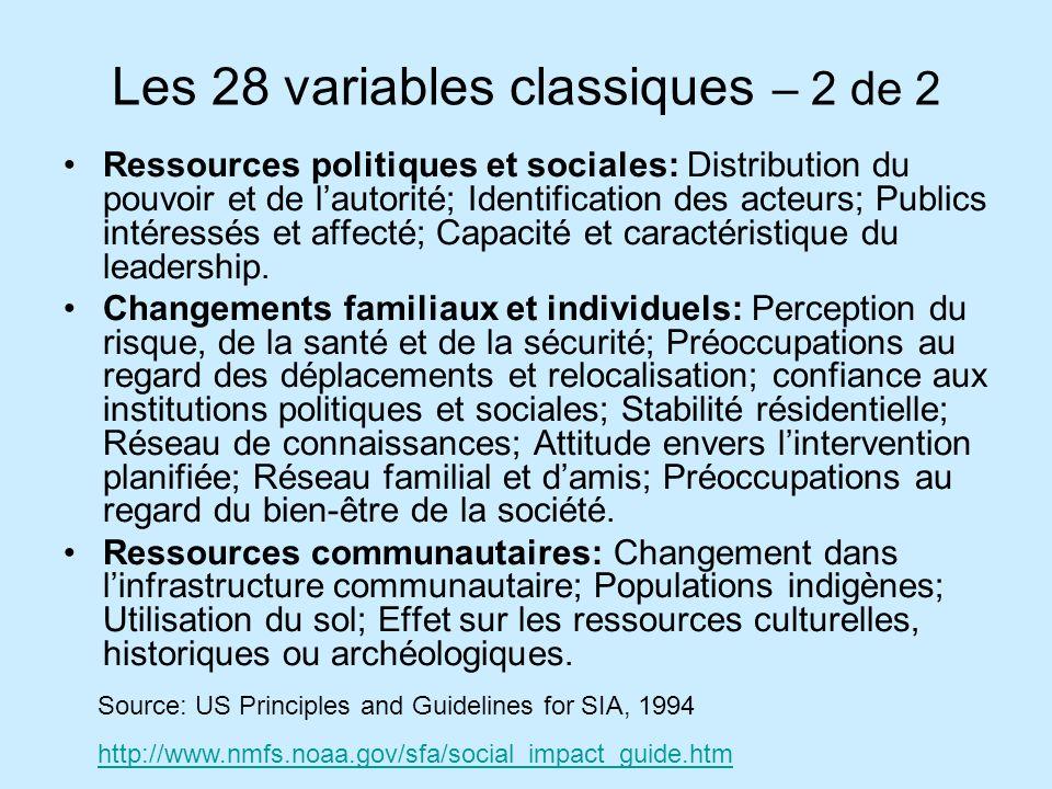 Les 28 variables classiques – 2 de 2 Ressources politiques et sociales: Distribution du pouvoir et de lautorité; Identification des acteurs; Publics i