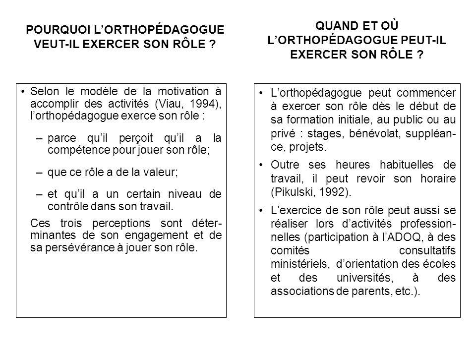 Selon le modèle de la motivation à accomplir des activités (Viau, 1994), lorthopédagogue exerce son rôle : –parce quil perçoit quil a la compétence pour jouer son rôle; –que ce rôle a de la valeur; –et quil a un certain niveau de contrôle dans son travail.