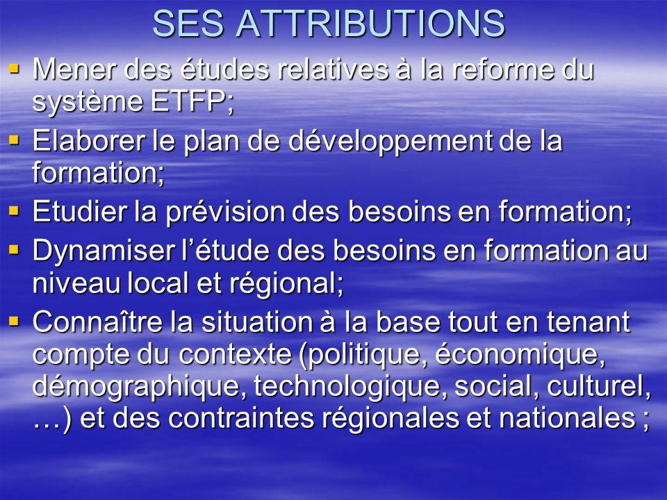SES ATTRIBUTIONS Mener des études relatives à la reforme du système ETFP; Mener des études relatives à la reforme du système ETFP; Elaborer le plan de