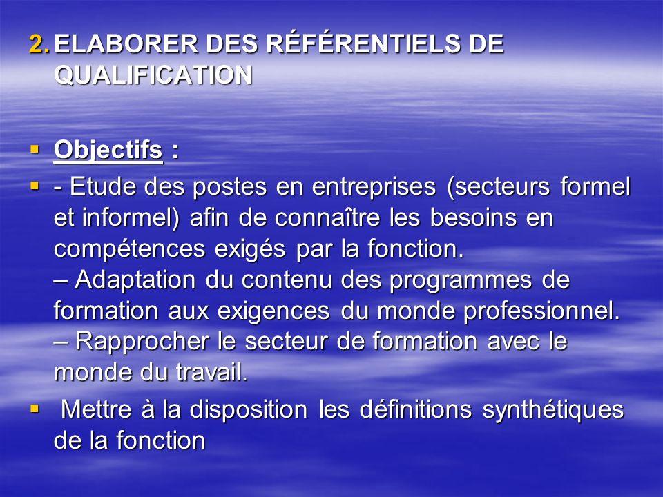 2.ELABORER DES RÉFÉRENTIELS DE QUALIFICATION Objectifs : Objectifs : - Etude des postes en entreprises (secteurs formel et informel) afin de connaître