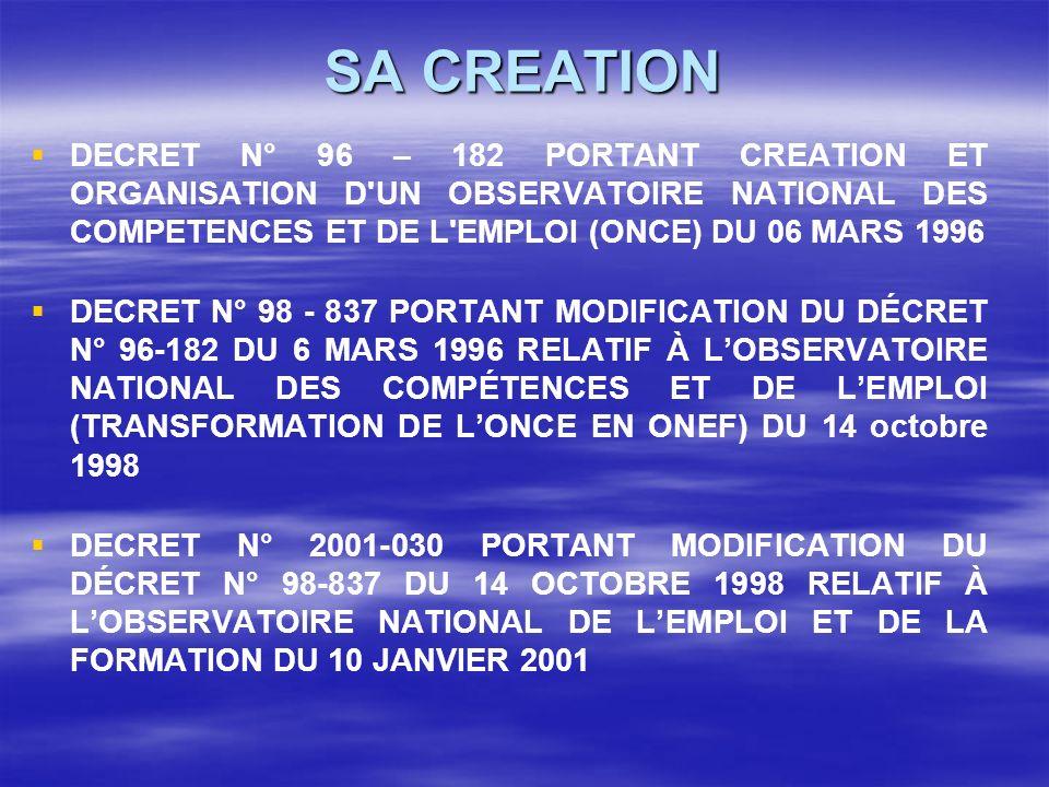 SA CREATION DECRET N° 96 – 182 PORTANT CREATION ET ORGANISATION D'UN OBSERVATOIRE NATIONAL DES COMPETENCES ET DE L'EMPLOI (ONCE) DU 06 MARS 1996 DECRE