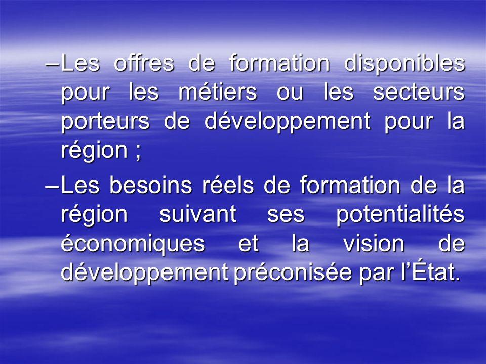 –Les offres de formation disponibles pour les métiers ou les secteurs porteurs de développement pour la région ; –Les besoins réels de formation de la