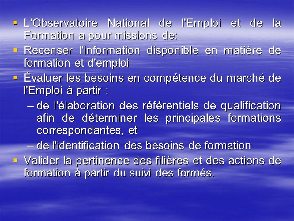 L'Observatoire National de l'Emploi et de la Formation a pour missions de: L'Observatoire National de l'Emploi et de la Formation a pour missions de: