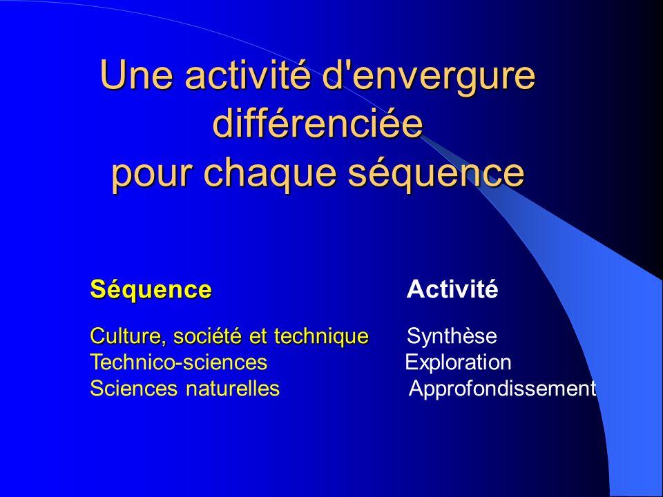 Une activité d envergure différenciée pour chaque séquence Séquence Séquence Activité Culture, société et technique Culture, société et technique Synthèse Technico-sciences Exploration Sciences naturelles Approfondissement
