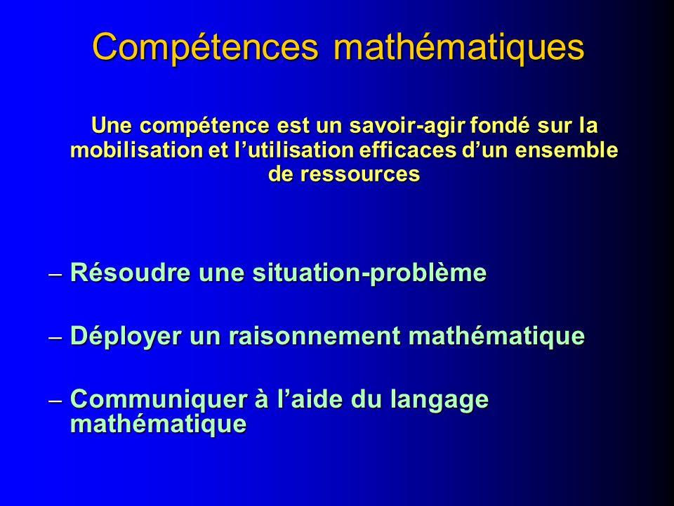 Compétences mathématiques Une compétence est un savoir-agir fondé sur la mobilisation et lutilisation efficaces dun ensemble de ressources – Résoudre une situation-problème – Déployer un raisonnement mathématique – Communiquer à laide du langage mathématique