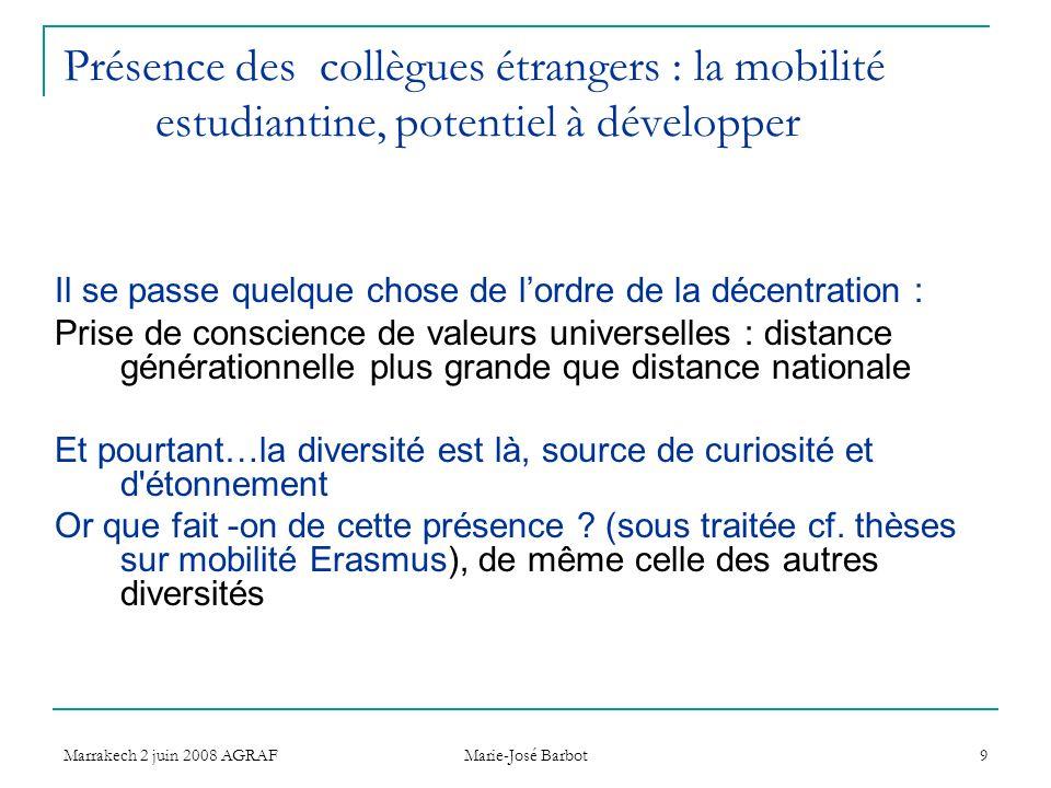 Marrakech 2 juin 2008 AGRAF Marie-José Barbot 9 Présence des collègues étrangers : la mobilité estudiantine, potentiel à développer Il se passe quelqu