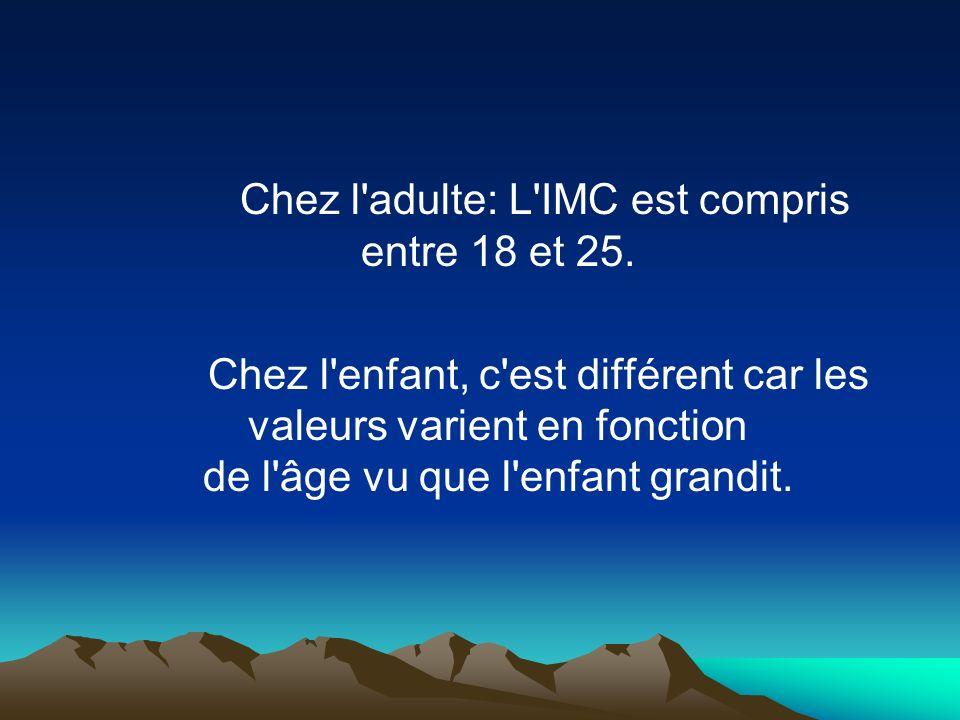Chez l adulte: L IMC est compris entre 18 et 25.