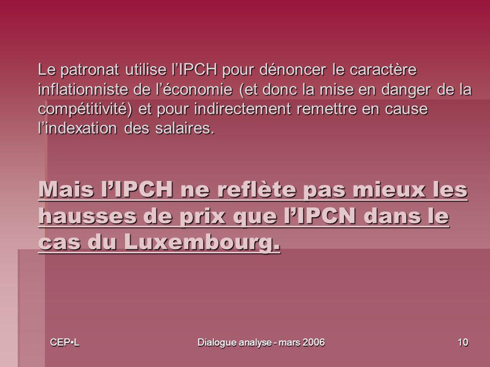 CEPLDialogue analyse - mars 200610 Le patronat utilise lIPCH pour dénoncer le caractère inflationniste de léconomie (et donc la mise en danger de la compétitivité) et pour indirectement remettre en cause lindexation des salaires.