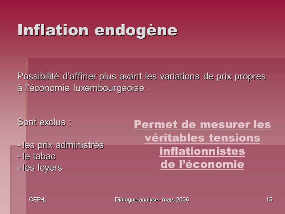 CEPLDialogue analyse - mars 200615 Possibilité daffiner plus avant les variations de prix propres à léconomie luxembourgeoise Sont exclus : - les prix administrés - le tabac - les loyers Permet de mesurer les véritables tensions inflationnistes de léconomie Inflation endogène