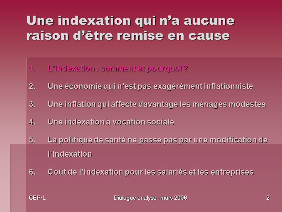 CEPLDialogue analyse - mars 20062 Une indexation qui na aucune raison dêtre remise en cause 1.Lindexation : comment et pourquoi .