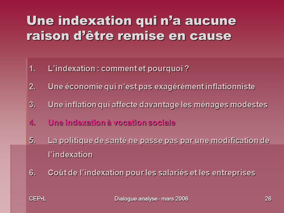CEPLDialogue analyse - mars 200626 Une indexation qui na aucune raison dêtre remise en cause 1.Lindexation : comment et pourquoi .