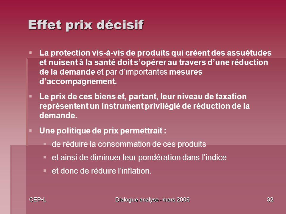 CEPLDialogue analyse - mars 200632 Effet prix décisif La protection vis-à-vis de produits qui créent des assuétudes et nuisent à la santé doit sopérer au travers dune réduction de la demande et par dimportantes mesures daccompagnement.