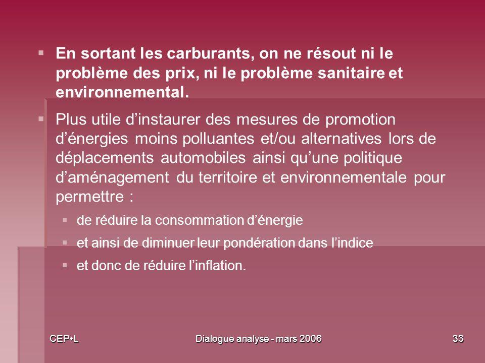 CEPLDialogue analyse - mars 200633 En sortant les carburants, on ne résout ni le problème des prix, ni le problème sanitaire et environnemental.