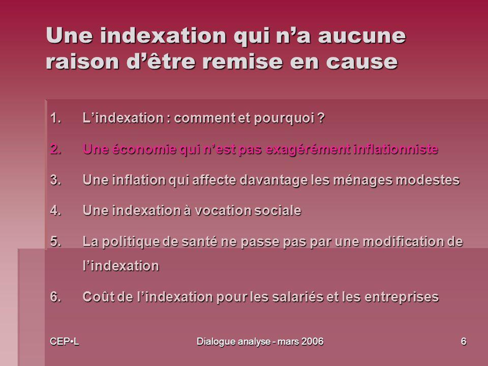 CEPLDialogue analyse - mars 20066 Une indexation qui na aucune raison dêtre remise en cause 1.Lindexation : comment et pourquoi .