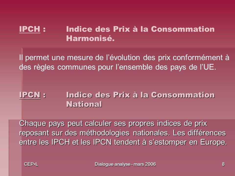 CEPLDialogue analyse - mars 20068 IPCN : Indice des Prix à la Consommation National Chaque pays peut calculer ses propres indices de prix reposant sur des méthodologies nationales.