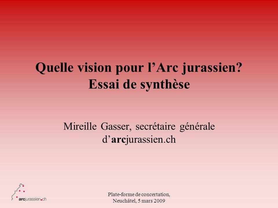 Plate-forme de concertation, Neuchâtel, 5 mars 2009 Quelle vision pour lArc jurassien? Essai de synthèse Mireille Gasser, secrétaire générale darcjura