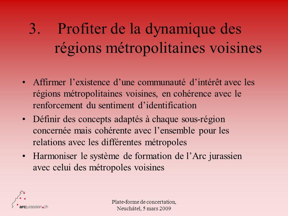 Plate-forme de concertation, Neuchâtel, 5 mars 2009 3.Profiter de la dynamique des régions métropolitaines voisines Affirmer lexistence dune communaut